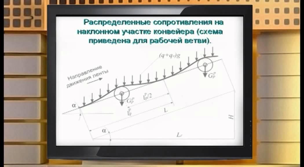 Работа ленточного конвейера видео купить фольксваген транспортер в воронежской области бу