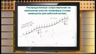 Видеолекция Ленточный конвейер(По дисциплине