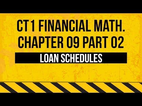 CT1 Financial Mathematics - Ch09 - Loan schedules - part02
