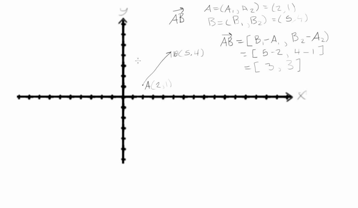 Wiring Diagram  32 How To Draw A Vector Diagram