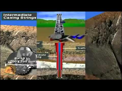 Tsk Presents Schlumberger Drilling Course Casing Cementing