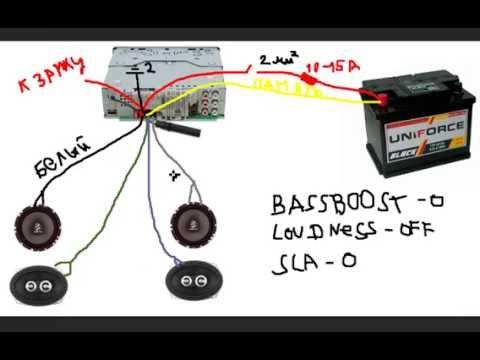Как подключить и настроить магнитолу (ГУ)