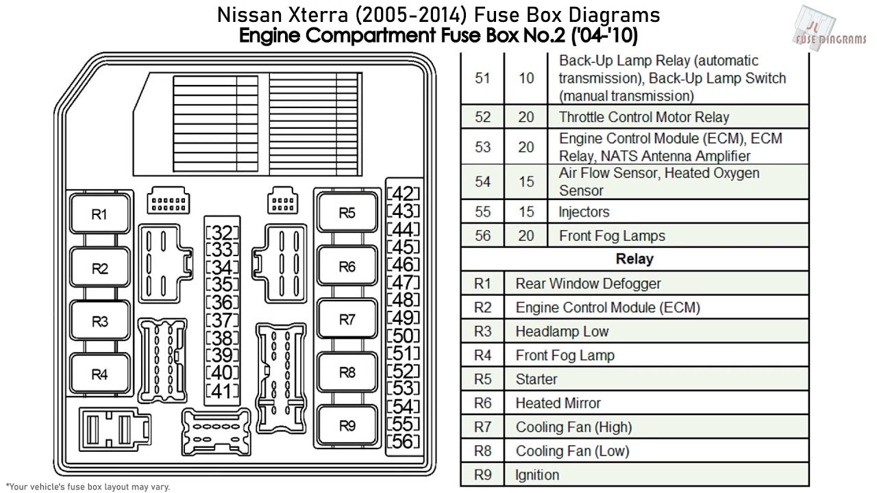 Nissan Xterra (2005-2014) Fuse Box Diagrams - YouTube