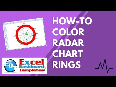 How-to Color Radar Chart Rings in Excel