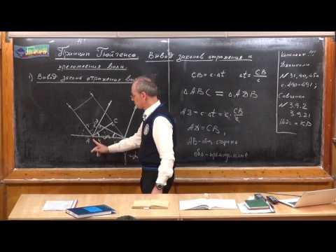 Урок 380. Принцип Гюйгенса. Вывод законов отражения и преломления волн