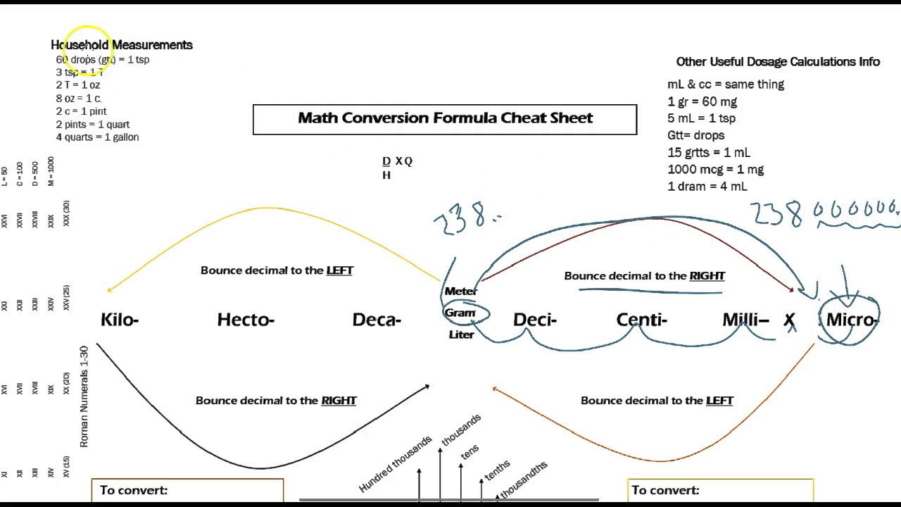 conversion sheet for math