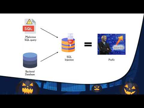 Halloween Cyber Street- SQL Injections And Cross Site Scripting Attacks