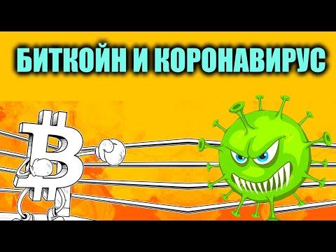 Повлияет ли коронавирус на цену биткойна.