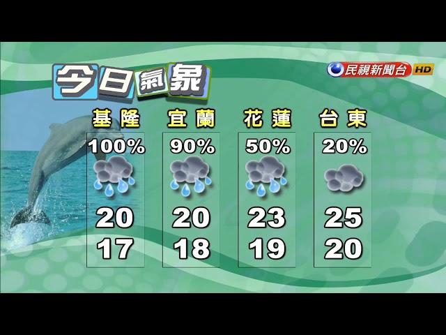 2018/12/09 北東濕涼有局部大雨 中南晨冷日夜溫差大-民視新聞