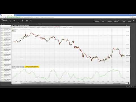 Nach dem EZB-Zins-Schock: Euro-Dollar im Fokus von Rüdiger Born im Live-Trading