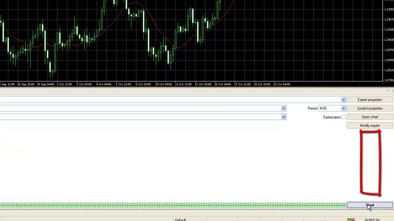 How To Backtest In Metatrader 4 Youtube