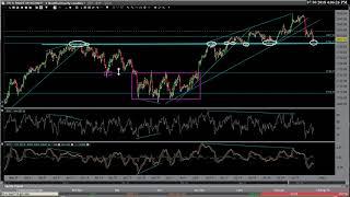 Stock Market Analysis for 7-30-18