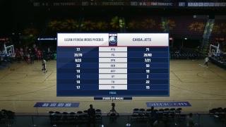 蔚山モービスフィバス(韓国)vs千葉ジェッツ The Terrific 12 グループステージ