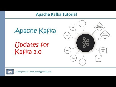 Kafka Tutorial - Kafka 1.0 Update