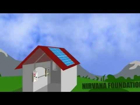 Solar On-Grid  PV System