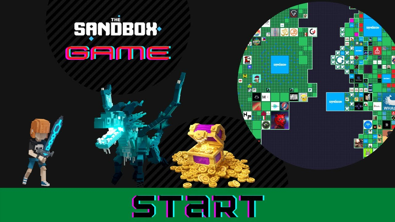 What is The Sandbox Game? Overview on The Future of Gaming in the Metaverse. LAND, SAND & More!