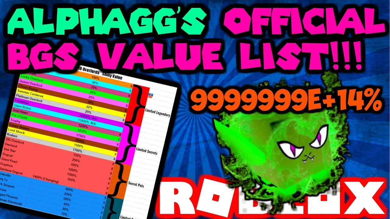 *NEW OFFICIAL* VALUE LIST FOR BGS!! (Bubble Gum Simulator Roblox)