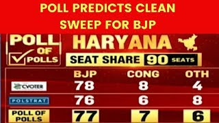 NewsX Polstrat Opinion Poll Predicts Clean Sweep for BJP In Maharashtra & Haryana