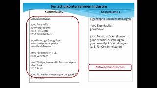 Buchungssätze übungen Und Lösungen Schweiz Nora Kdesign