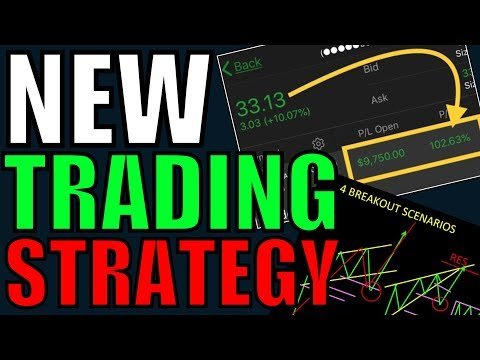 LEARN DAY SWINGING – Guide To Trading Options – Biggest Trading Mistakes