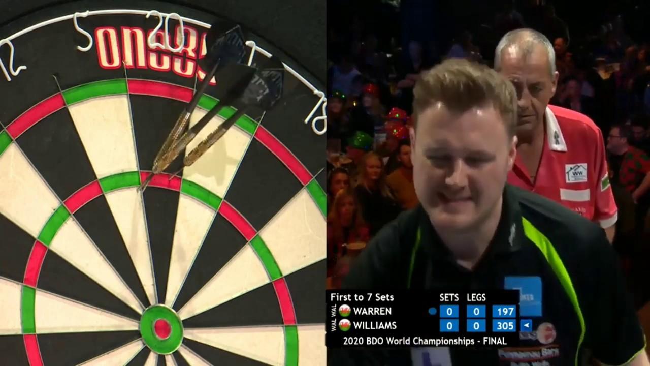Darts World Championship 2020