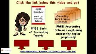 Accountancy Courses - Accounting Coach Pro