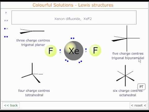 Xenon DifluorideXef2 Hybridization