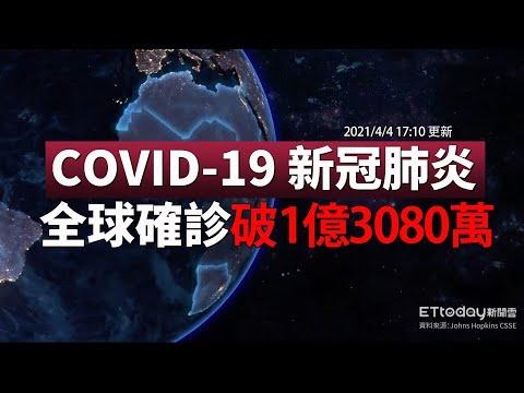 COVID-19 新冠病毒全球疫情懶人包 台灣增2例境外移入 全球總確診數達1億3080萬例 2021/4/4 17:10