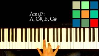 how to play an am7 chord on the piano