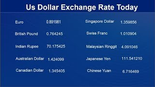 Us Dollar Exchange Rate Today
