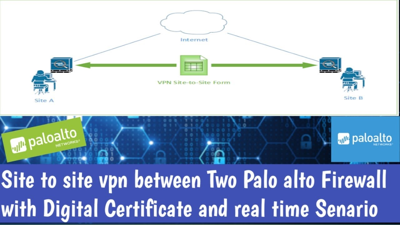 Palo Alto Site To Site Vpn Configuration Step By Step