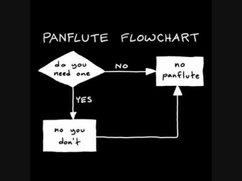 Panflute Flowchart Youtube