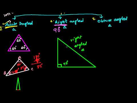Types of Triangle Based on Angles - Acute Angled, Right Angled, Obtuse Angled