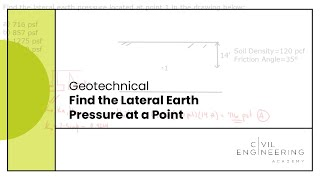 Geotech - Find the Lateral Earth Pressure at a Point