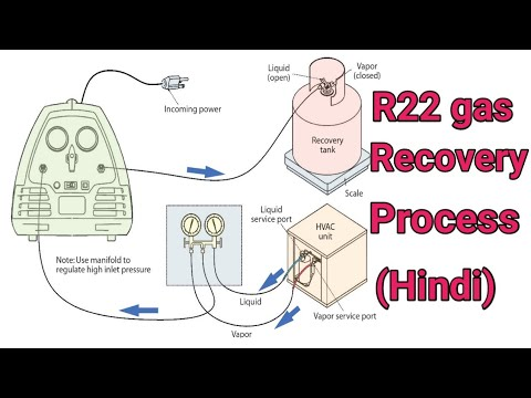 Refrigerant (Gas) recovery process in Hindi