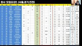 2021학년도 체육대학정시설명회(2) 배명고 김영훈