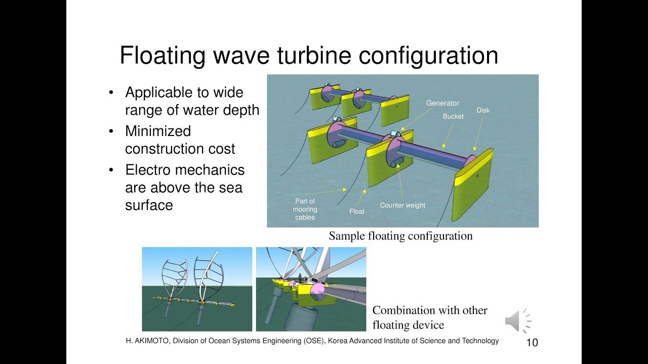 Rotational Wave Energy Converter  Single-bucket Drag Type Wave Turbine