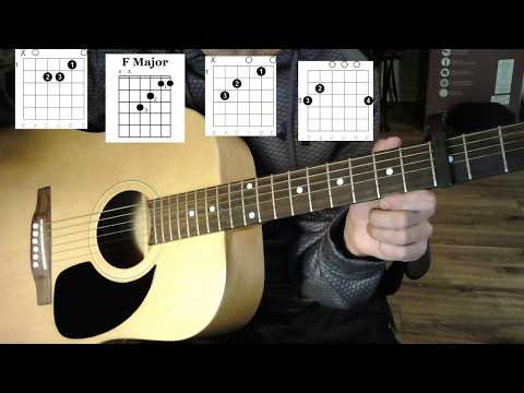 """How to play """"Champion""""- Carrie Underwood- Easy Guitar/ Tutorial - (Ft Ludacris)- Acoustic Lesson"""