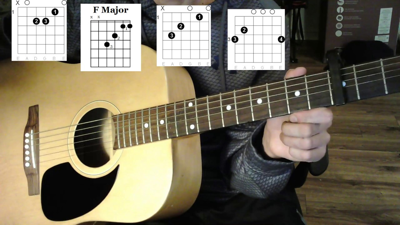 How To Play Champion Carrie Underwood Easy Guitar Tutorial