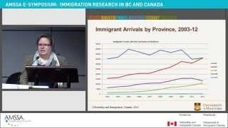 E-Symposium: Immigrant Research in BC and Canada - Part 2 of 4