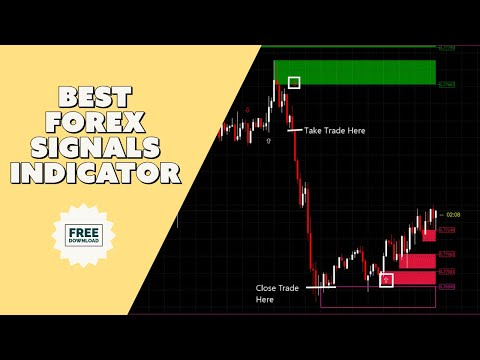 Bast Forex Trading Signals Indicator | Attached With Metatrader 4 | Free Download 2021