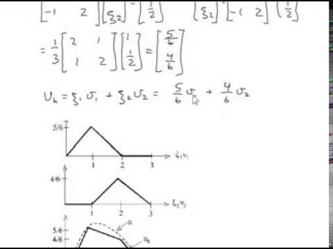 Finite element method Example 1 dim part 2