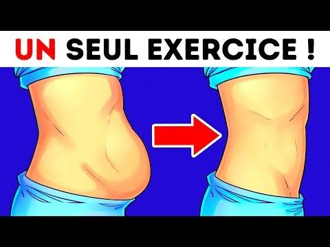 Un Exercice Très Simple Pour Perdre Rapidement La Graisse Du Dos Et Du Ventre