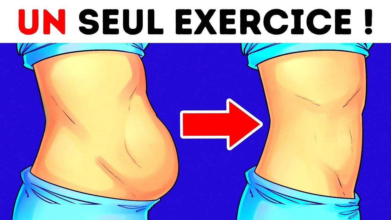 comment perdre rapidement la graisse du bas ventre