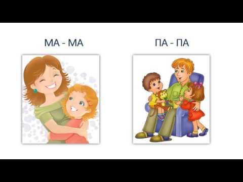 Семьи пальчиков - Детские песни на русском