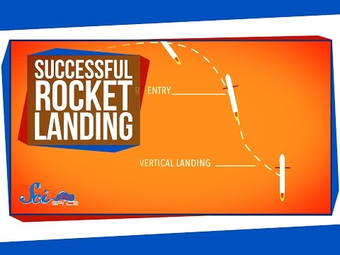 Rocket Landing on a Drone Ship!
