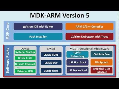 ARM-Keil-MDK-ARM | Farnell