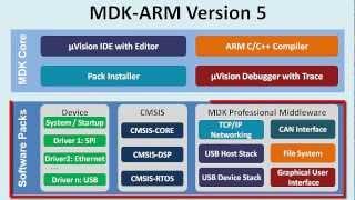mdk arm version 5 overview