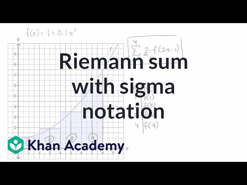 Approximating area under curve and sigma notation