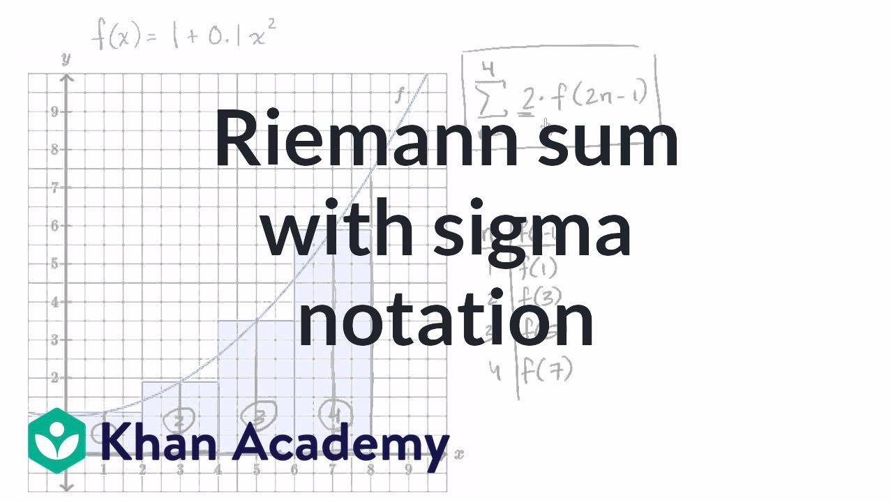 Worked Example Riemann Sums In Summation Notation Ap Calculus Ab